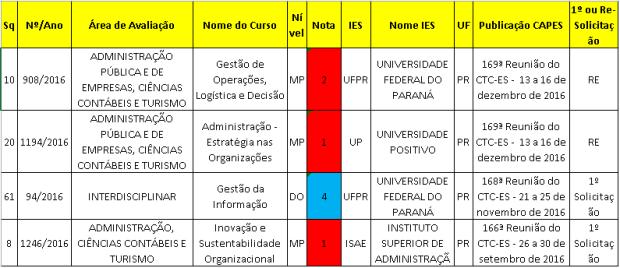 cursos_insuficientes